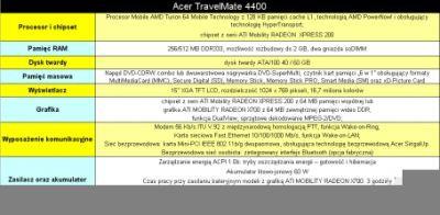 Parametry techniczne serii TravelMate 4400. Źródło: Acer