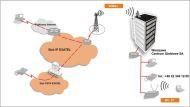 Exatel - Internet i VoIP poprzez WiMAX