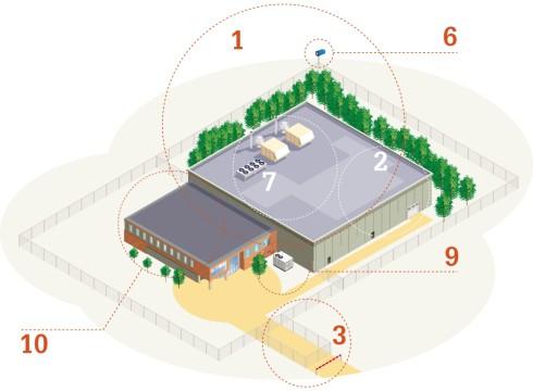 10 zasad bezpiecznego data center