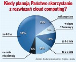 Chmura nie zastąpi starej informatyki