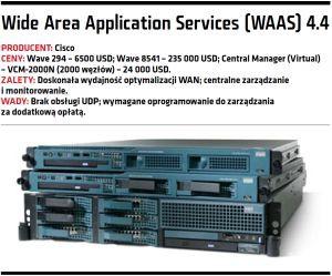 Cisco WAAS optymalizuje WAN
