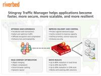 Stingray Traffic Manager 9.0