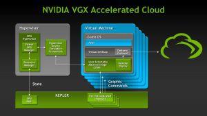 Serwery x86... a może platforma ARM?