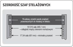 Szerokość szaf stelażowych