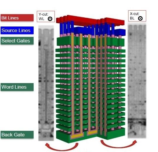 Intel pracuje nad układami pamięci NAND typu QLC