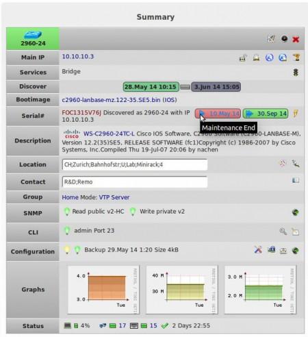 7 darmowych aplikacji do monitoringu sieci