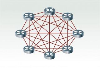 Architektura łączenia przełączników full-mesh