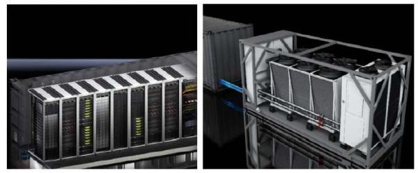 Rysunek 13. Standaryzowane centrum danych, kontener chłodniczy