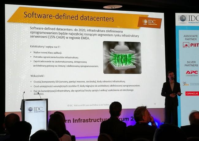 Centra danych definiowane programowo