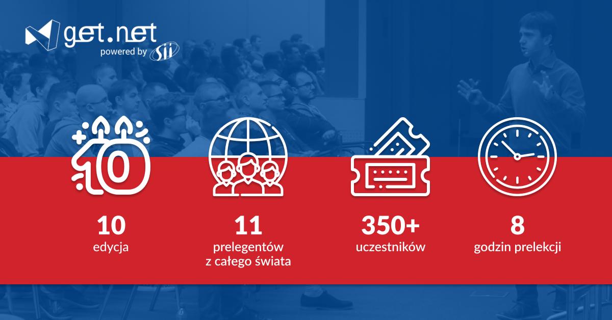 Na konferencji GET.NET w Gdańsku spotkali się eksperci i pasjonaci .NET