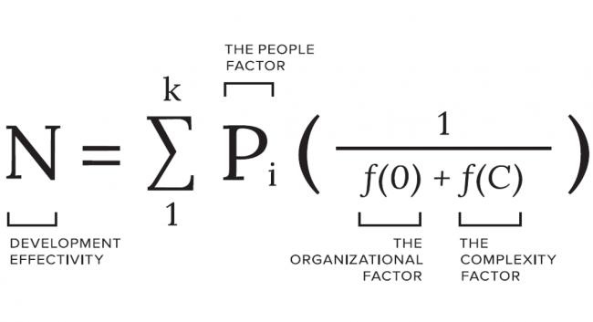 Wzór na wydajność developmentu IT (Nucleon)