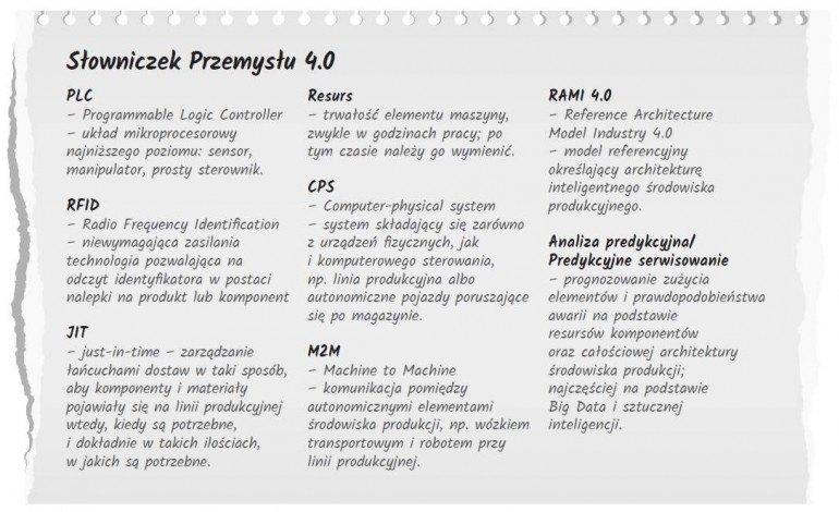 Przemysł 4.0 - inteligentna produkcja