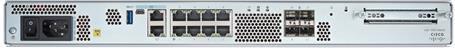 Cisco Firepower Seria 1000 - ochrona klasy korporacyjnej dla małych firm